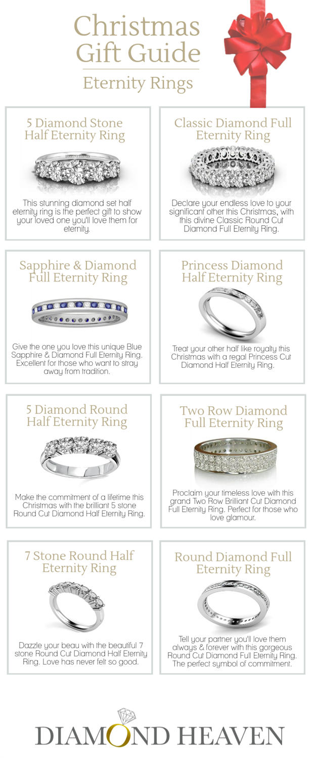 Eternity Ring Christmas Gift Guide