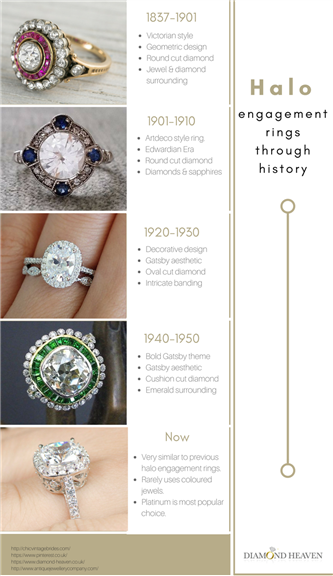 The History Of Halo Engagement Rings Diamond Heaven