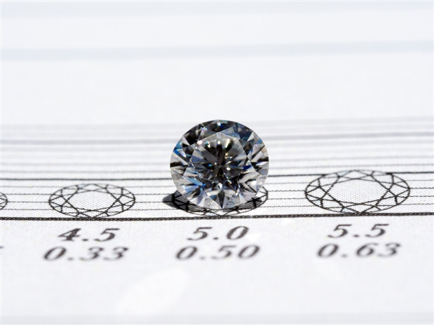 Image for What Carat Should an Engagement Ring Be?