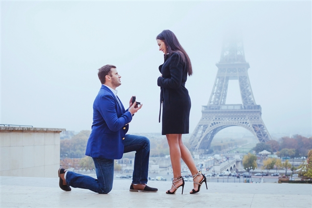 Image for A Guide to the Perfect Destination Proposal