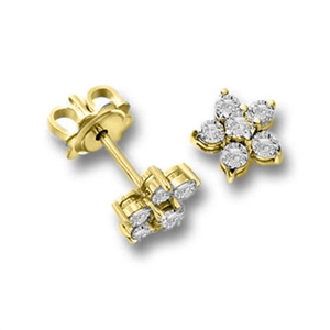 Image for Round Diamond Cluster Earrings